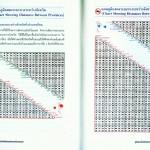 หน้าที่ 74-75