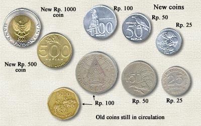 Rupiah_Coins